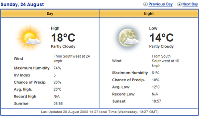 aug24Weather.png