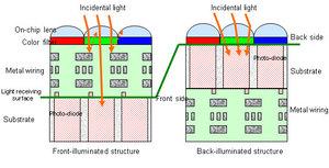 bacl-illuminatedSensor.jpg