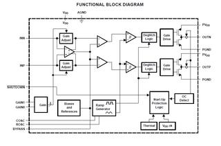 tpa2001_blockdiagram.png